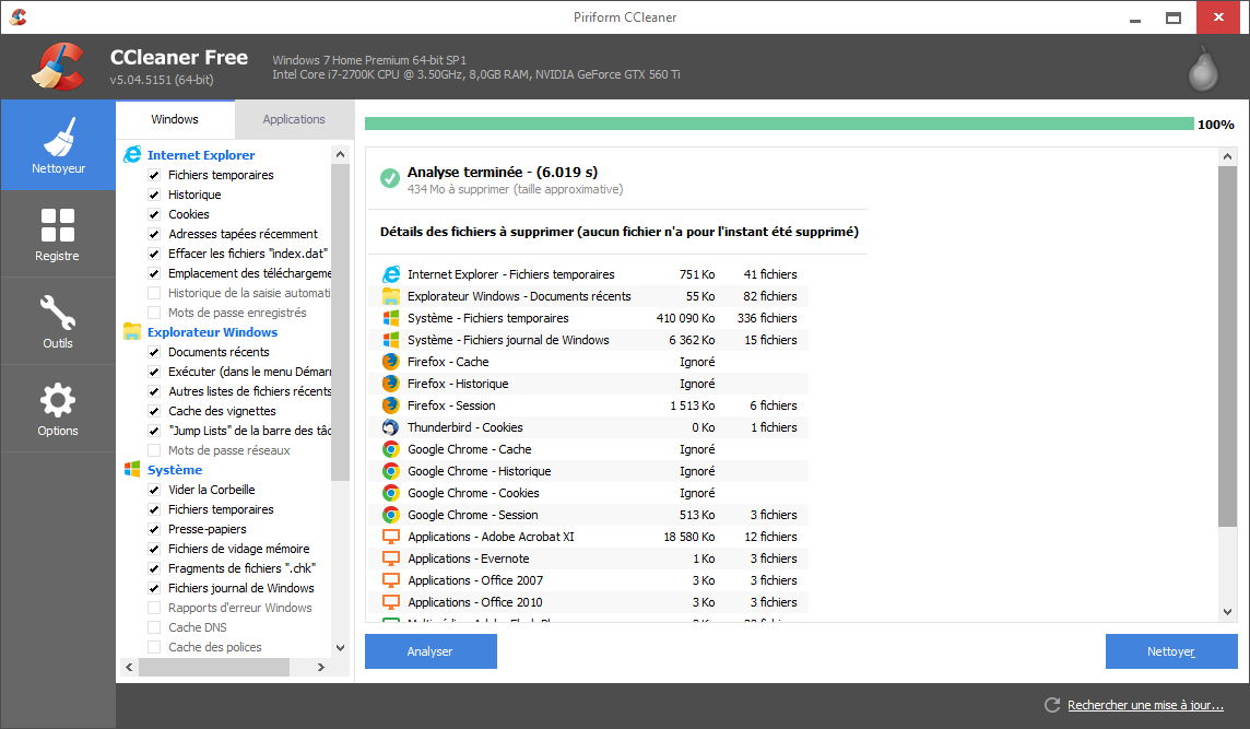 Top 5 des logiciels anti-malwares gratuits Ccleaner
