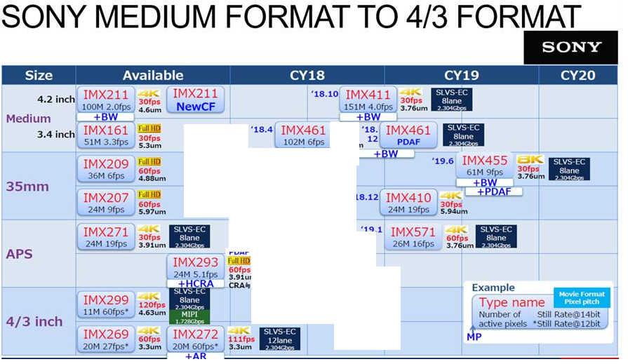 Sony IMX455